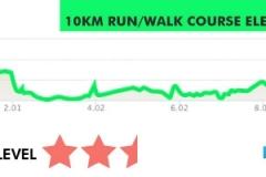 10km_profile