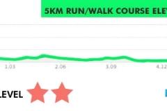 5km_profile