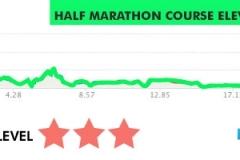 halfmarathon_profile