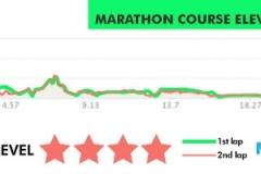 marathon_profile